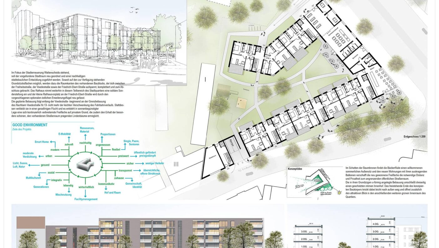 Bochum Voedestraße Wattenscheid Randbebauung Wettbewerb Projekt Ansicht